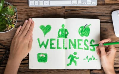 How to Run a Wellness Challenge – with checklist!